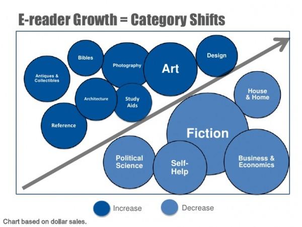 sales-chart-print-ebook