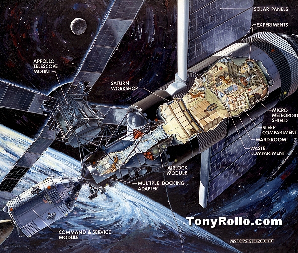 Skylab Nasa Mission